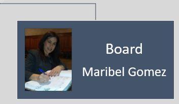 Maribel chart